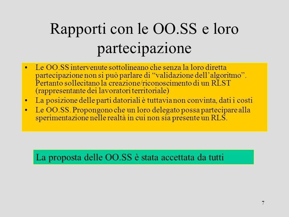 Rapporti con le OO.SS e loro partecipazione