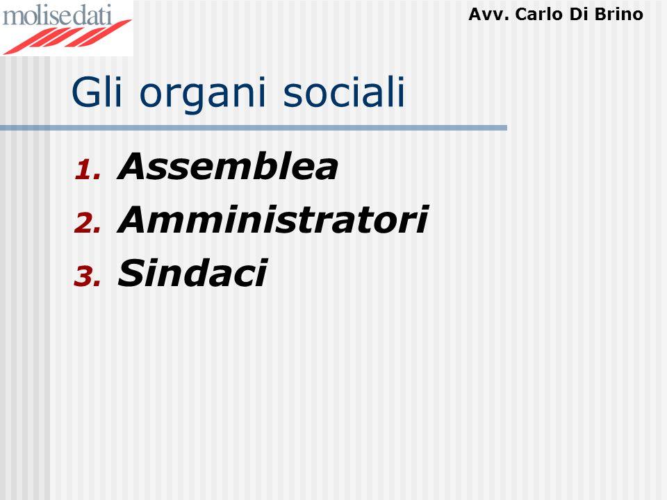 Gli organi sociali Assemblea Amministratori Sindaci