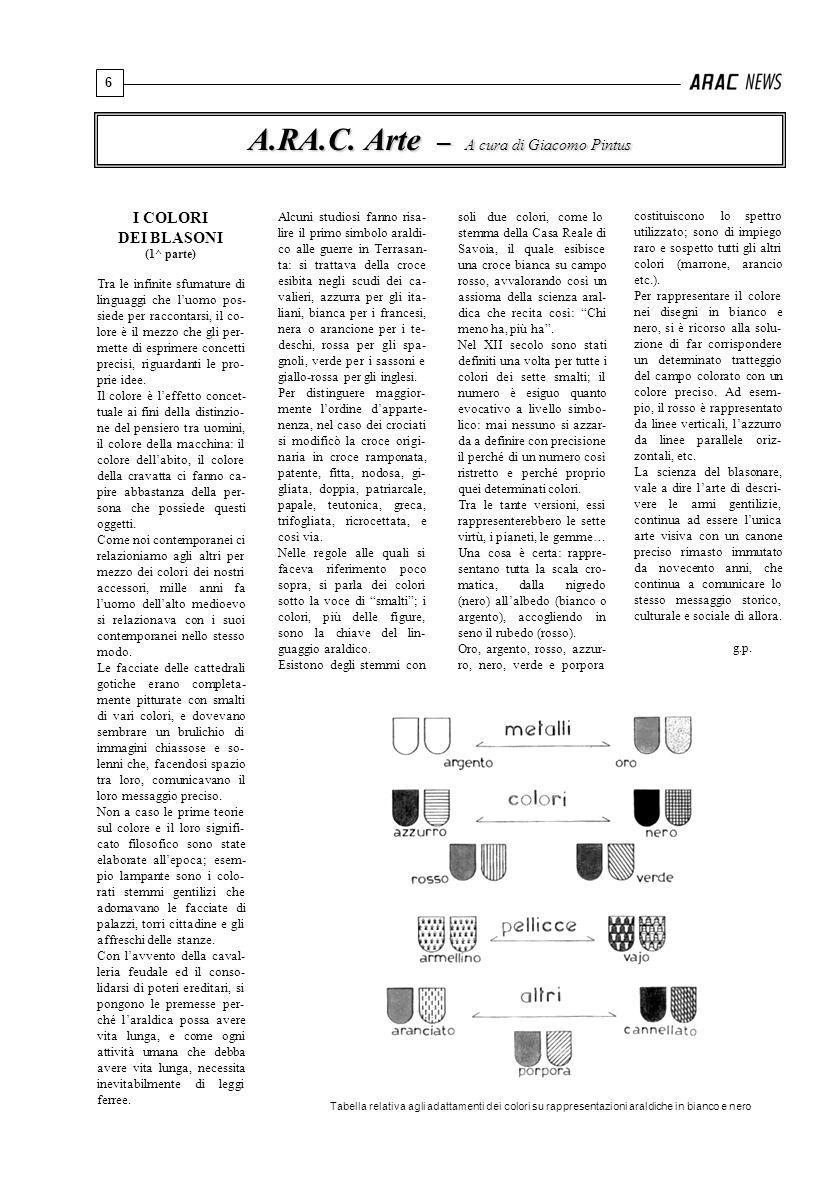 A.RA.C. Arte – A cura di Giacomo Pintus