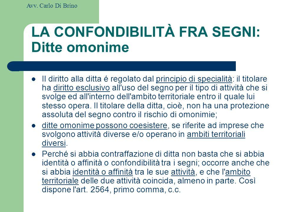 LA CONFONDIBILITÀ FRA SEGNI: Ditte omonime
