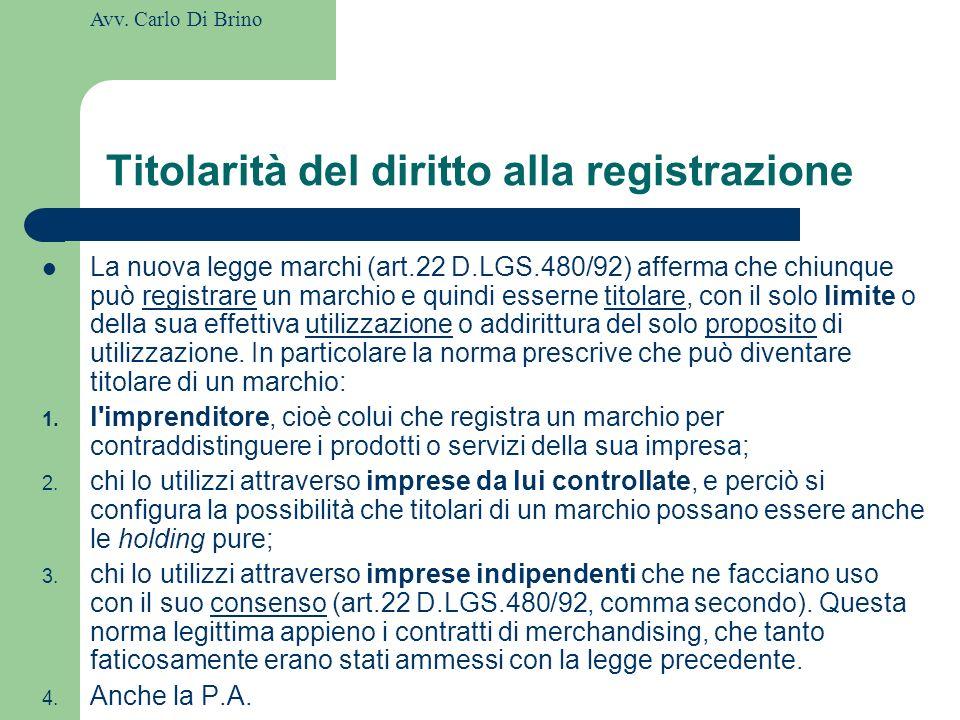 Titolarità del diritto alla registrazione