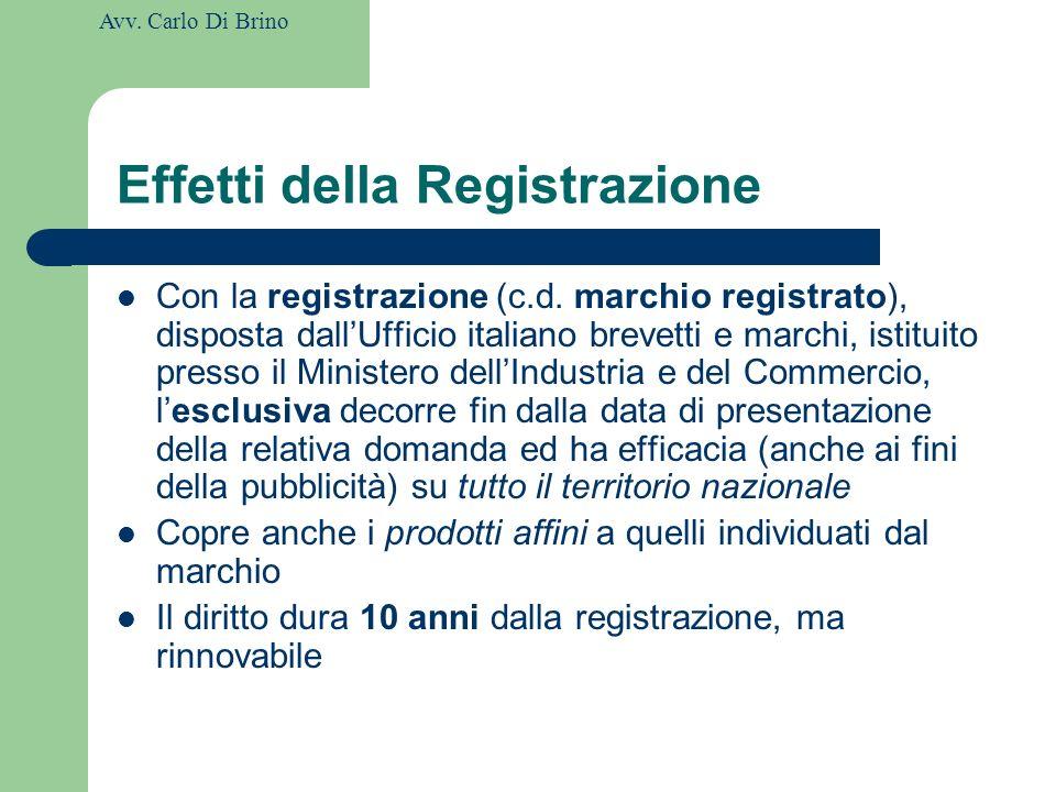 Effetti della Registrazione