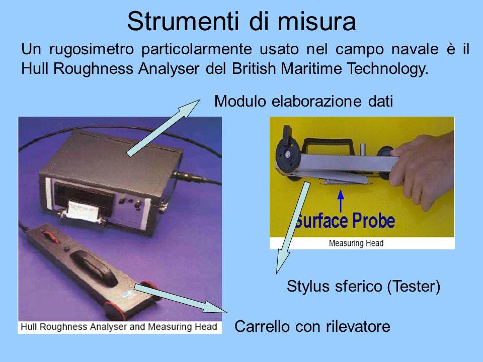 Strumenti di misura Un rugosimetro particolarmente usato nel campo navale è il Hull Roughness Analyser del British Maritime Technology.