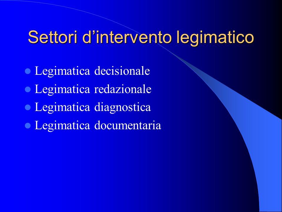 Settori d'intervento legimatico