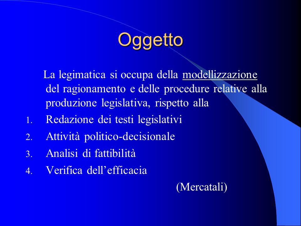 Oggetto La legimatica si occupa della modellizzazione del ragionamento e delle procedure relative alla produzione legislativa, rispetto alla.