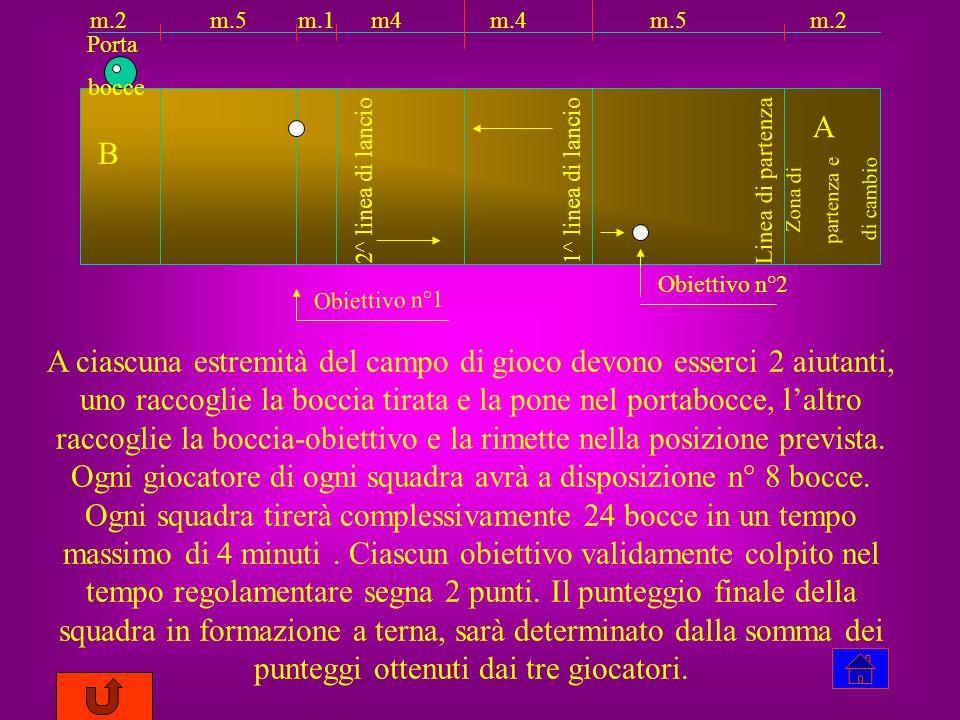 m.2 m.5. m.1. m4. m.4. m.5. m.2. Porta. bocce. A. B. partenza e. Zona di. di cambio. 2^ linea di lancio.