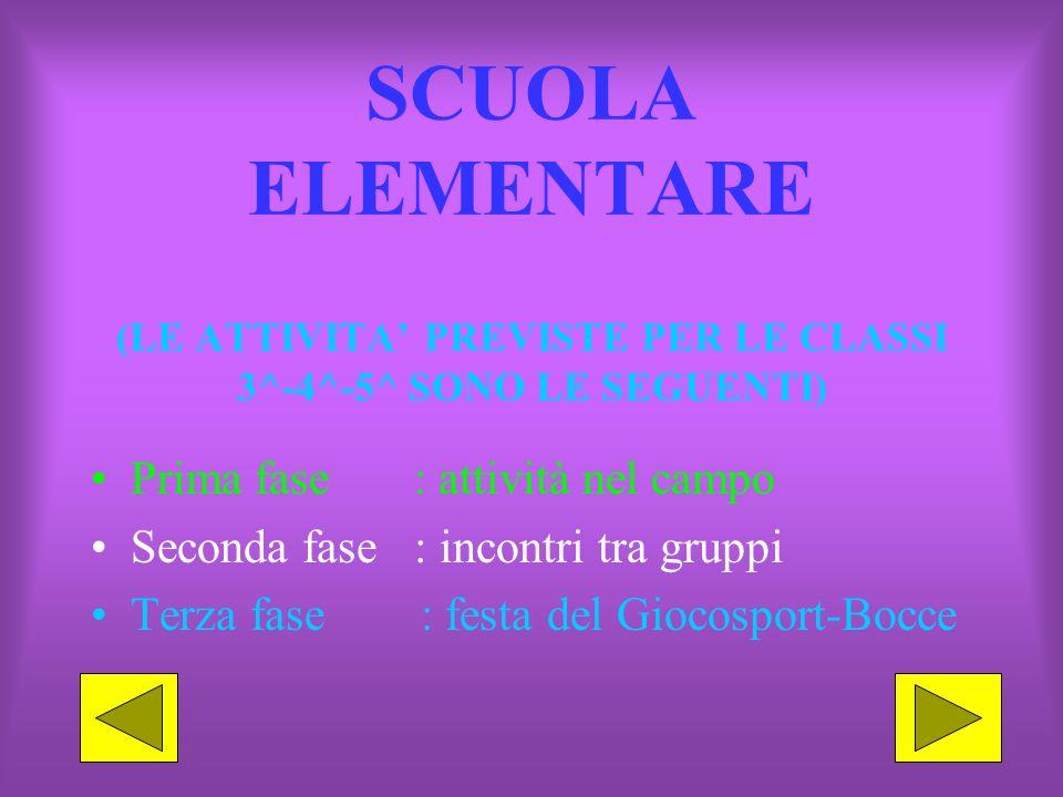 SCUOLA ELEMENTARE (LE ATTIVITA' PREVISTE PER LE CLASSI 3^-4^-5^ SONO LE SEGUENTI)