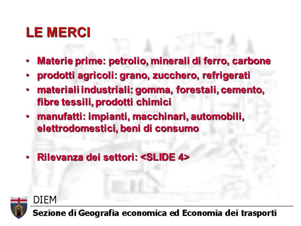 LE MERCI Materie prime: petrolio, minerali di ferro, carbone