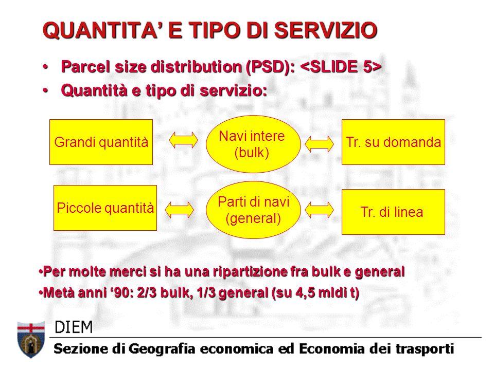 QUANTITA' E TIPO DI SERVIZIO