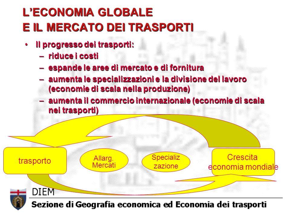 L'ECONOMIA GLOBALE E IL MERCATO DEI TRASPORTI