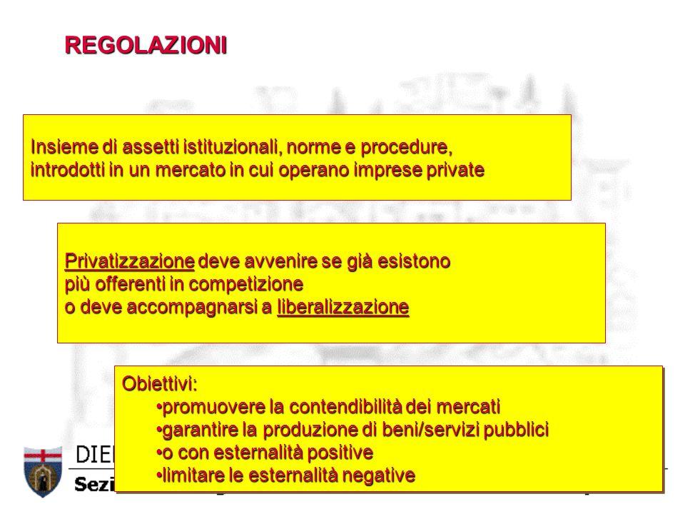 REGOLAZIONI Insieme di assetti istituzionali, norme e procedure,