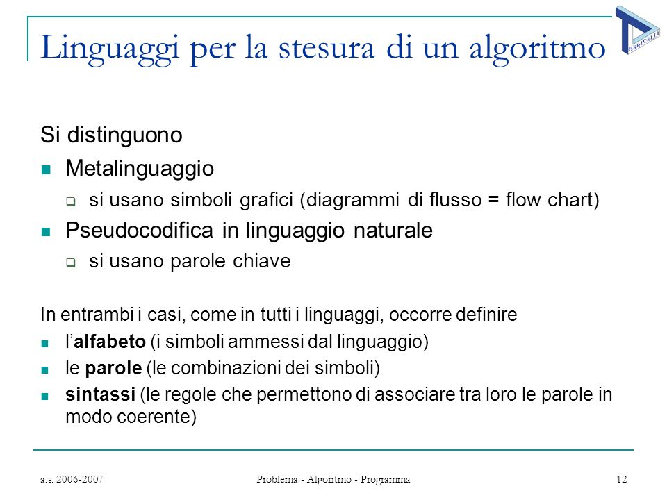 Linguaggi per la stesura di un algoritmo