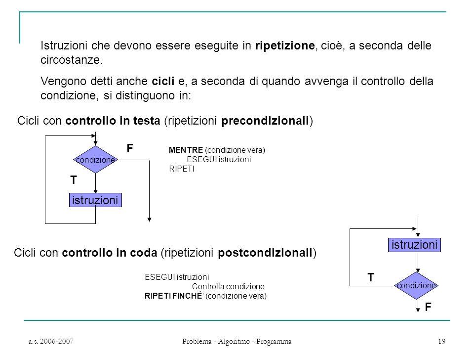 Cicli con controllo in testa (ripetizioni precondizionali)