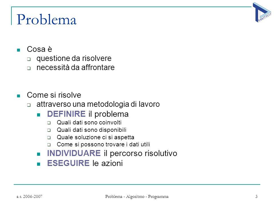 Problema - Algoritmo - Programma