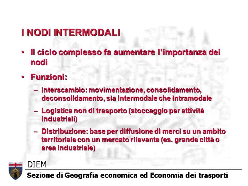 I NODI INTERMODALI Il ciclo complesso fa aumentare l'importanza dei nodi. Funzioni: