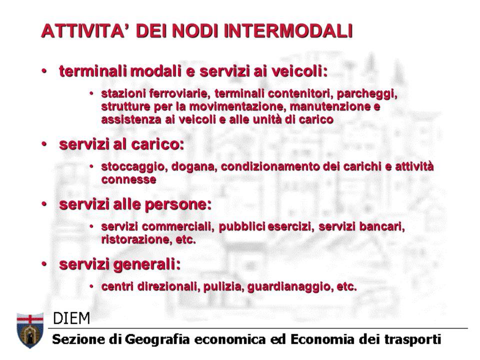 ATTIVITA' DEI NODI INTERMODALI