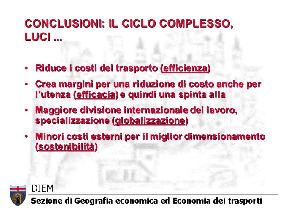 CONCLUSIONI: IL CICLO COMPLESSO, LUCI ...