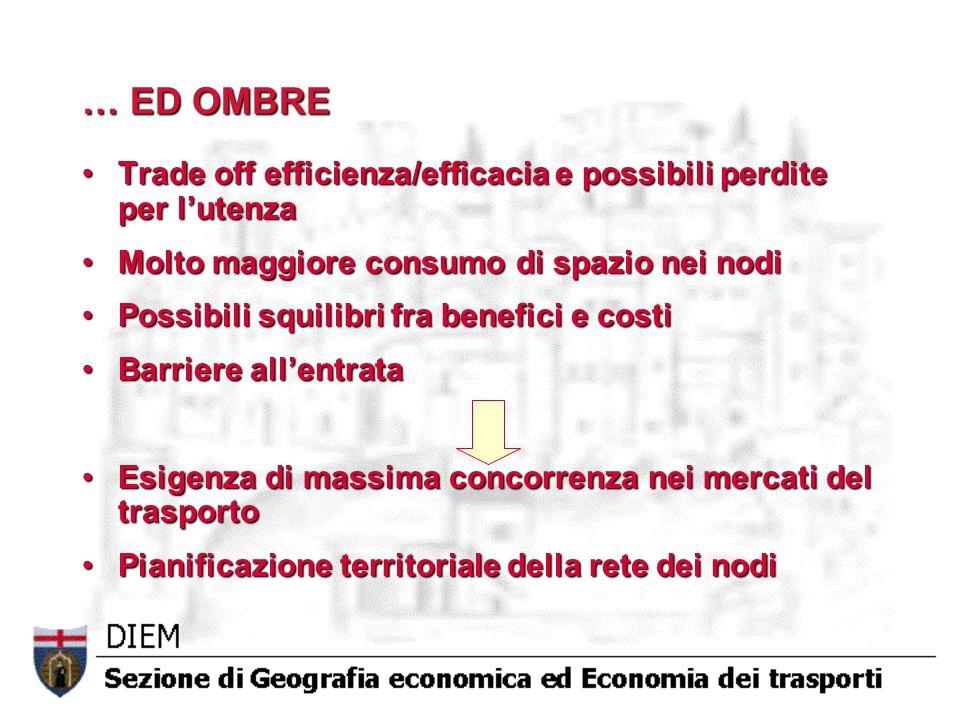 … ED OMBRE Trade off efficienza/efficacia e possibili perdite per l'utenza. Molto maggiore consumo di spazio nei nodi.