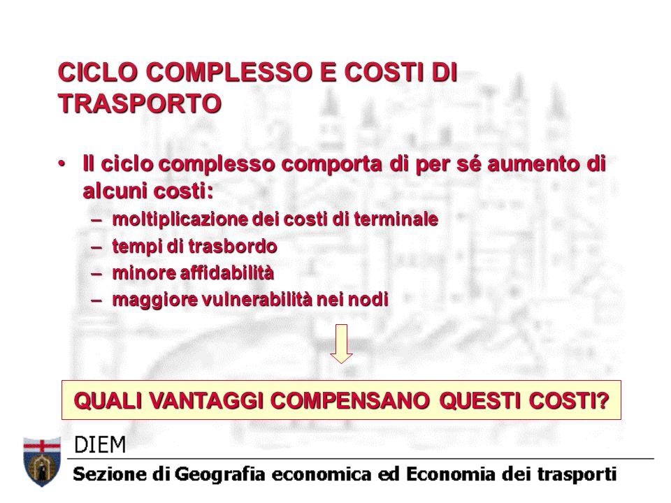 CICLO COMPLESSO E COSTI DI TRASPORTO