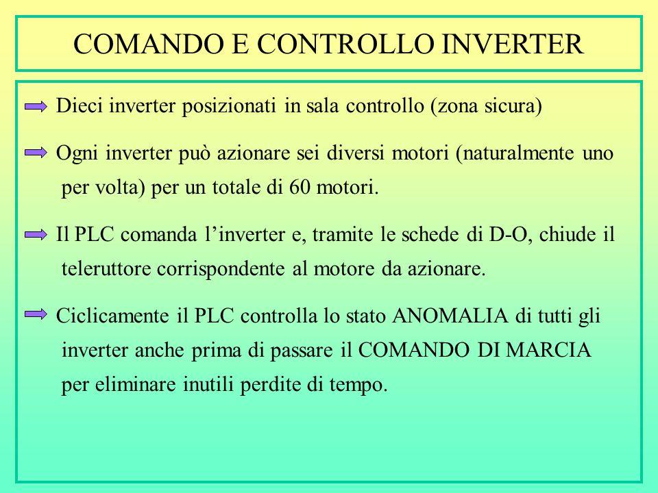 COMANDO E CONTROLLO INVERTER
