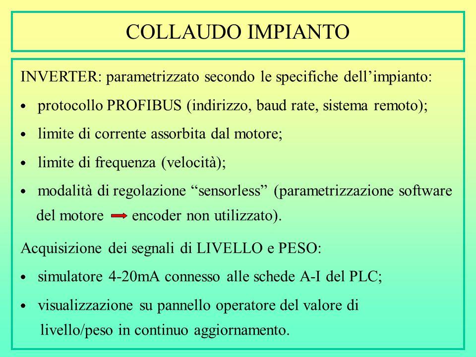 COLLAUDO IMPIANTOINVERTER: parametrizzato secondo le specifiche dell'impianto:  protocollo PROFIBUS (indirizzo, baud rate, sistema remoto);