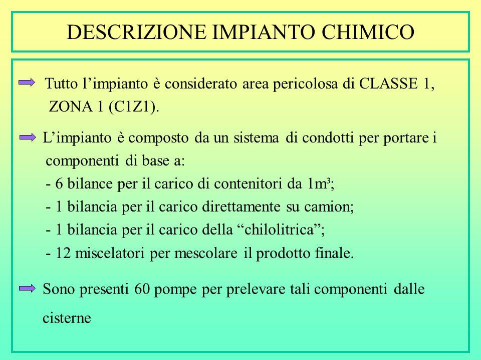 DESCRIZIONE IMPIANTO CHIMICO