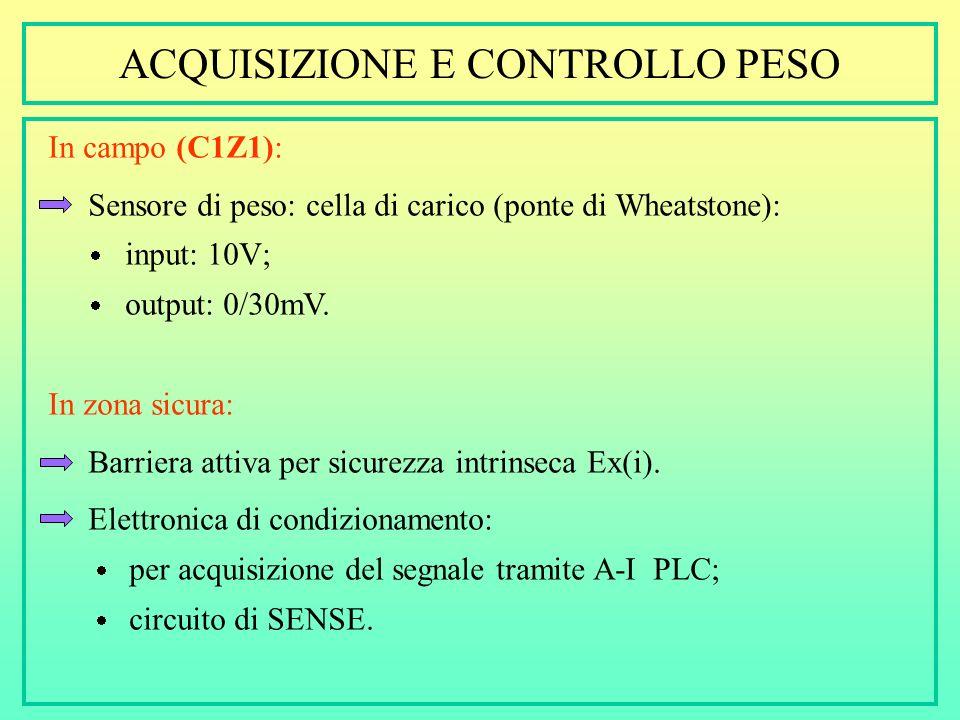 ACQUISIZIONE E CONTROLLO PESO
