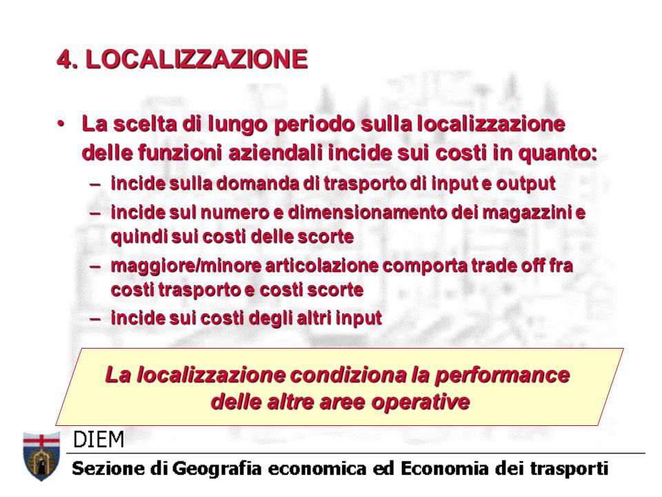 La localizzazione condiziona la performance delle altre aree operative
