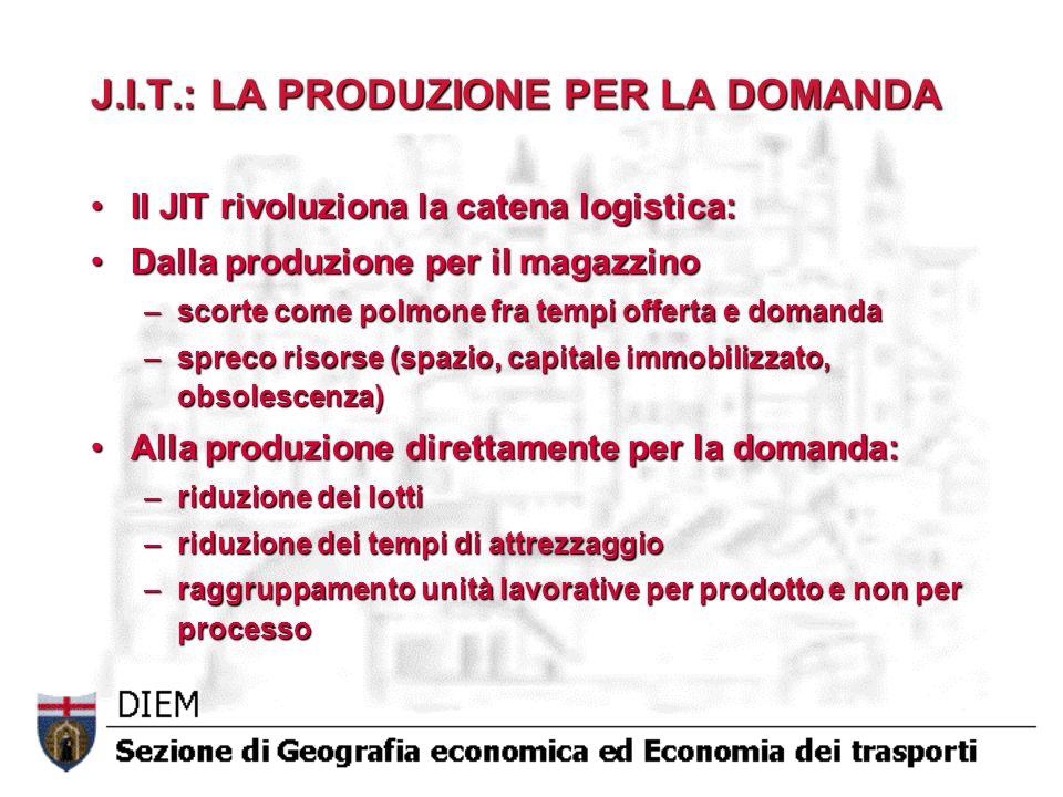 J.I.T.: LA PRODUZIONE PER LA DOMANDA