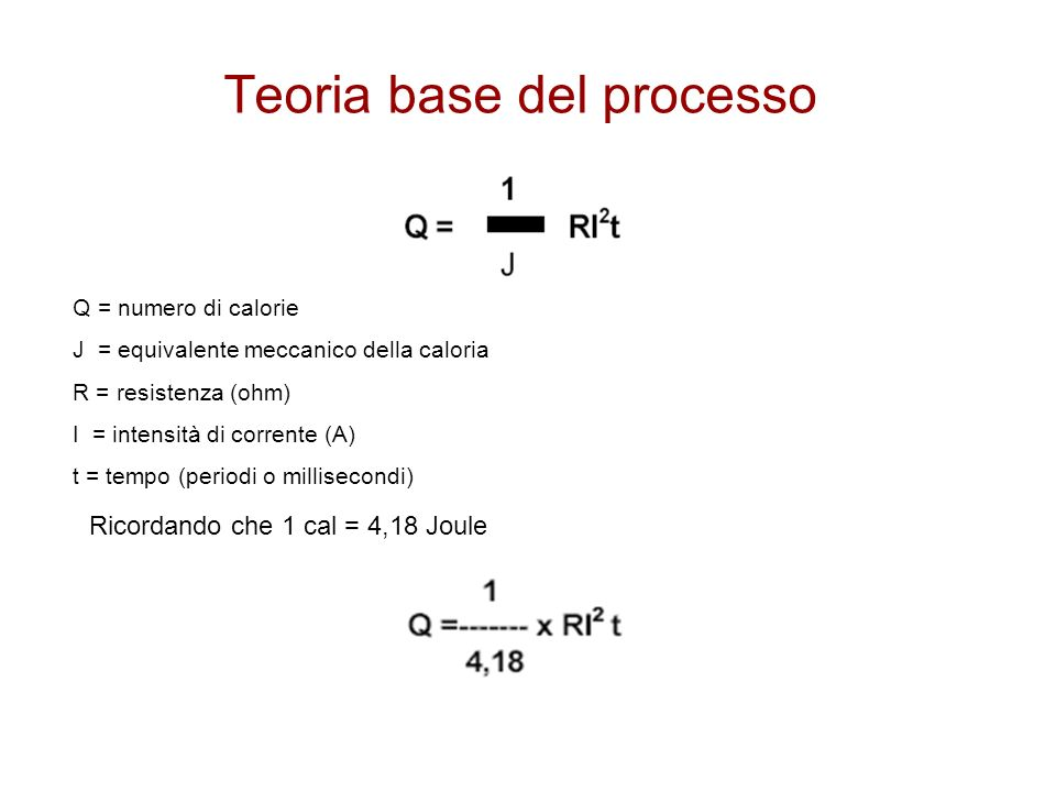 Teoria base del processo