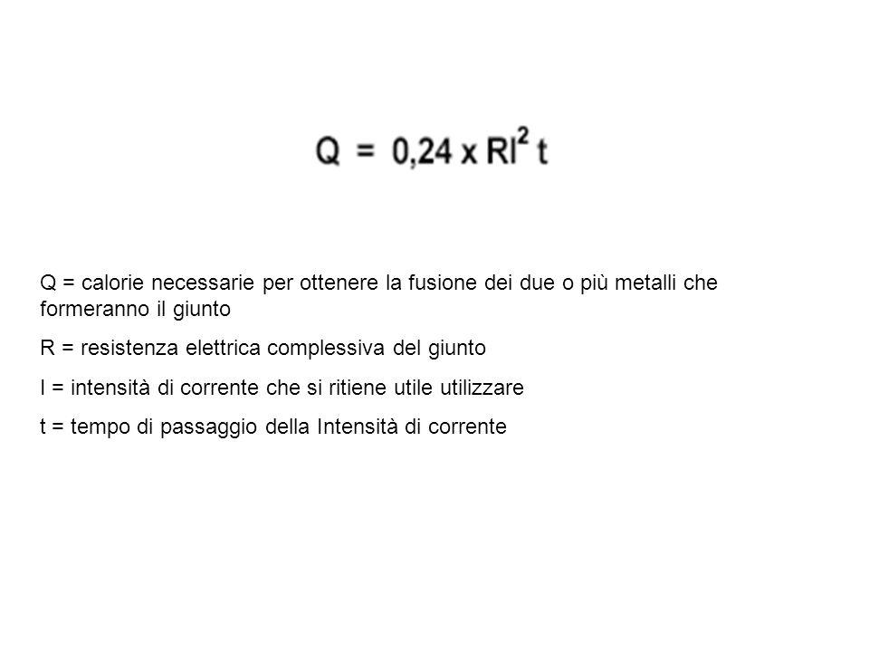 Q = calorie necessarie per ottenere la fusione dei due o più metalli che formeranno il giunto