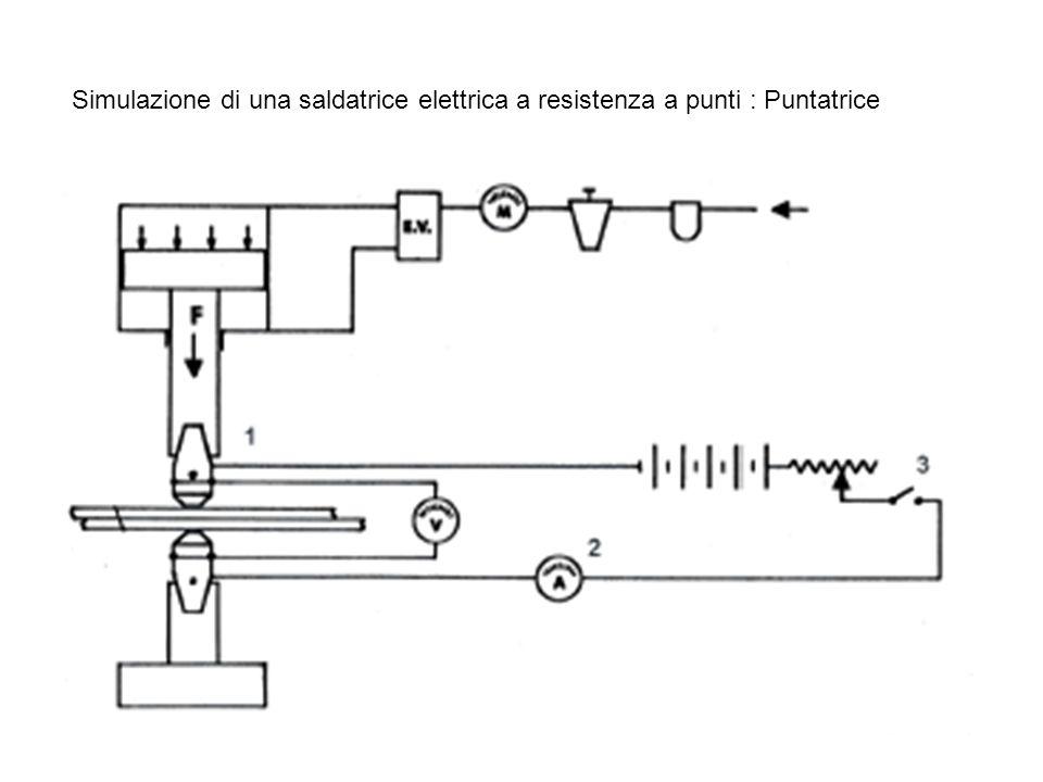 Simulazione di una saldatrice elettrica a resistenza a punti : Puntatrice