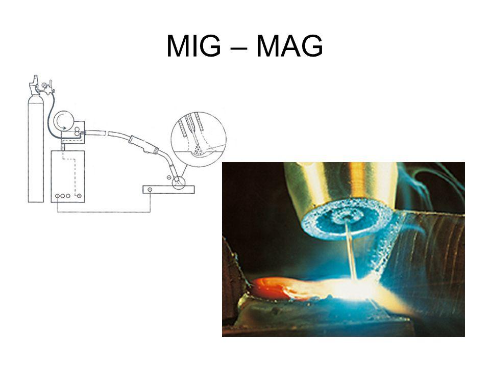 MIG – MAG