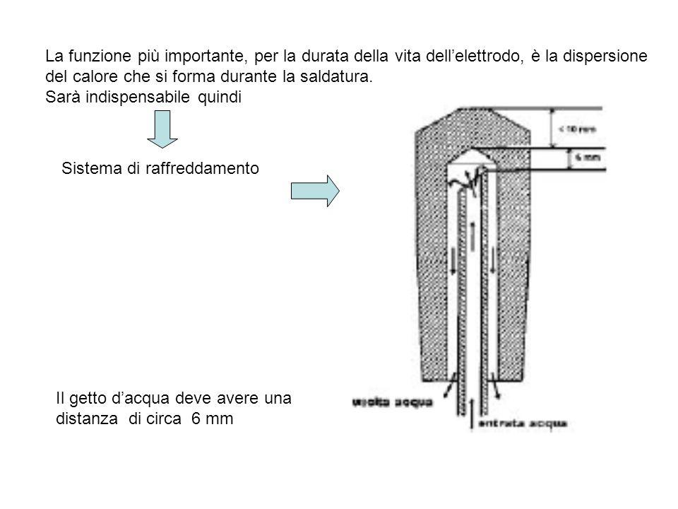 La funzione più importante, per la durata della vita dell'elettrodo, è la dispersione