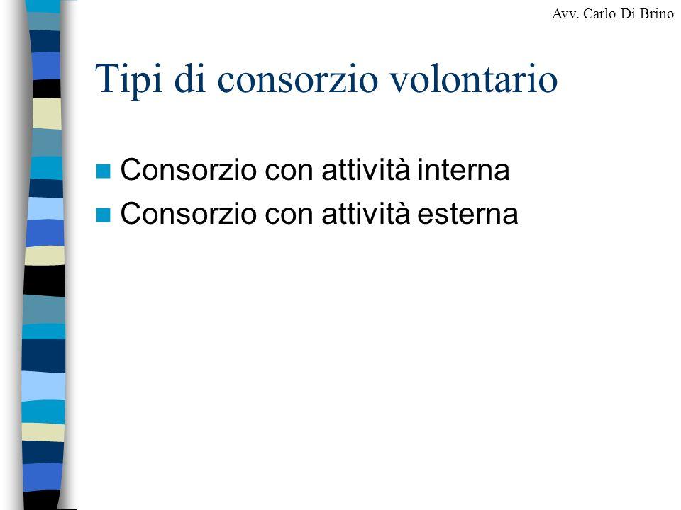 Tipi di consorzio volontario