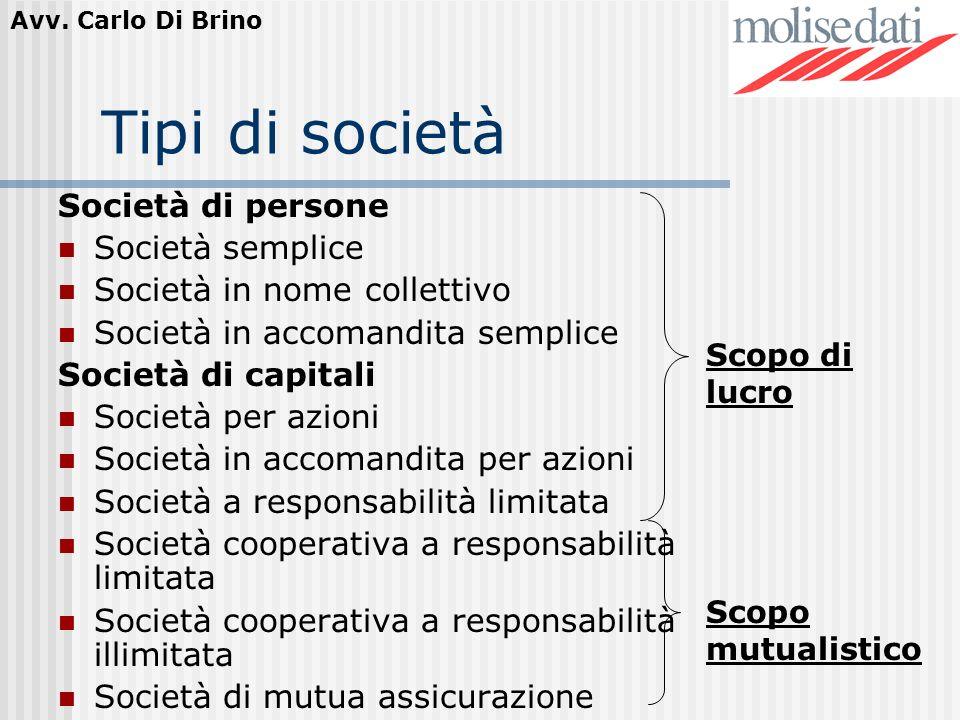 Tipi di società Società di persone Società semplice