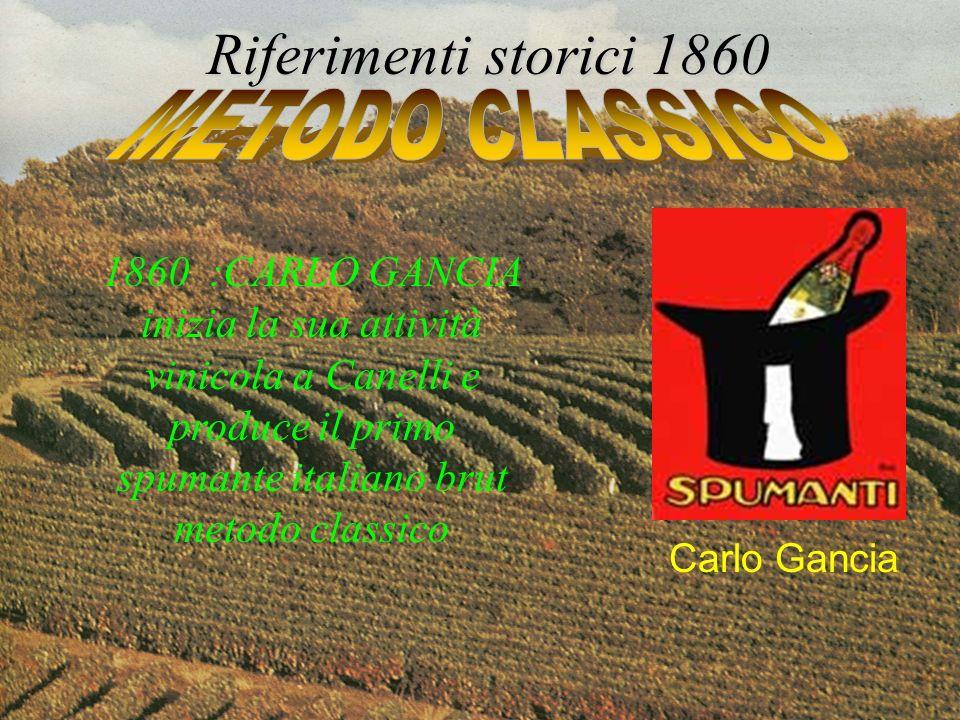 Riferimenti storici 1860 METODO CLASSICO
