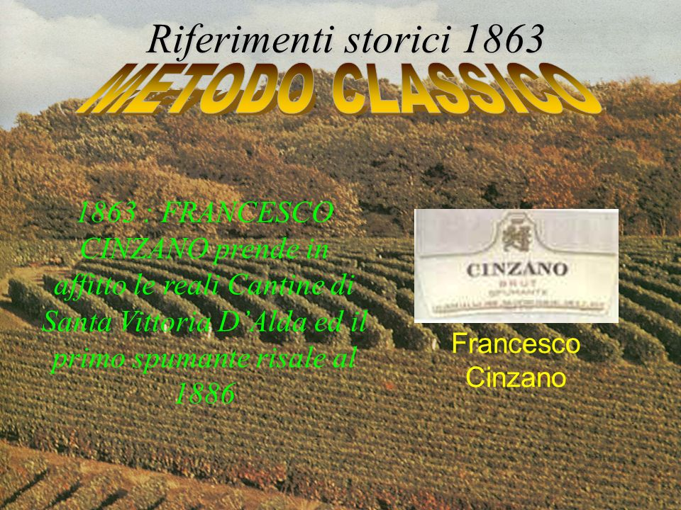 Riferimenti storici 1863 METODO CLASSICO