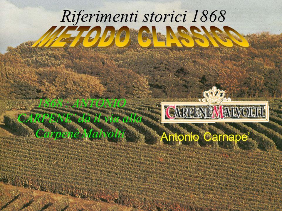 1868 : ANTONIO CARPENE' dà il via alla Carpenè Malvolti