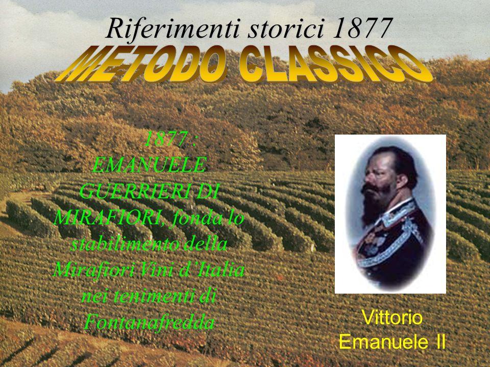 Riferimenti storici 1877 METODO CLASSICO
