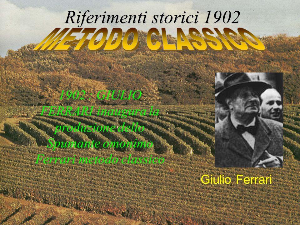 Riferimenti storici 1902 METODO CLASSICO