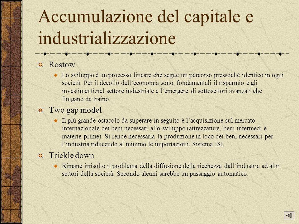 Accumulazione del capitale e industrializzazione