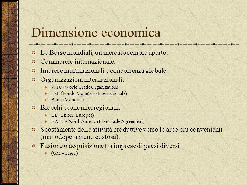 Dimensione economica Le Borse mondiali, un mercato sempre aperto.