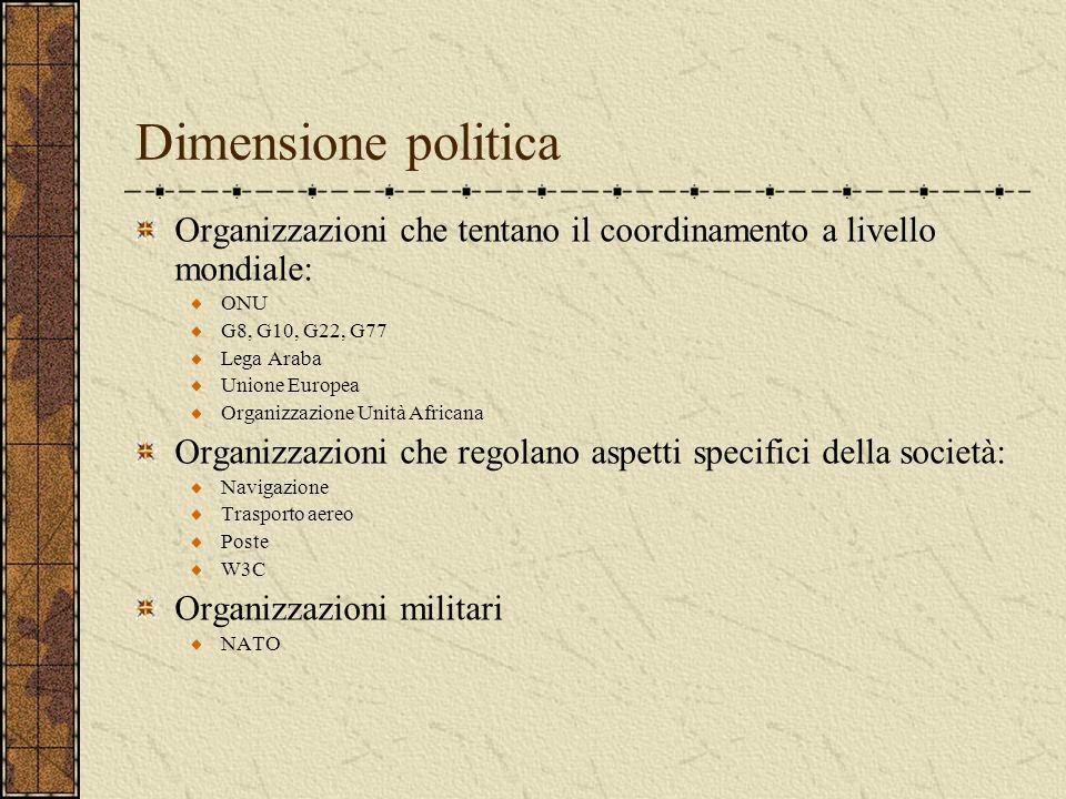 Dimensione politica Organizzazioni che tentano il coordinamento a livello mondiale: ONU. G8, G10, G22, G77.