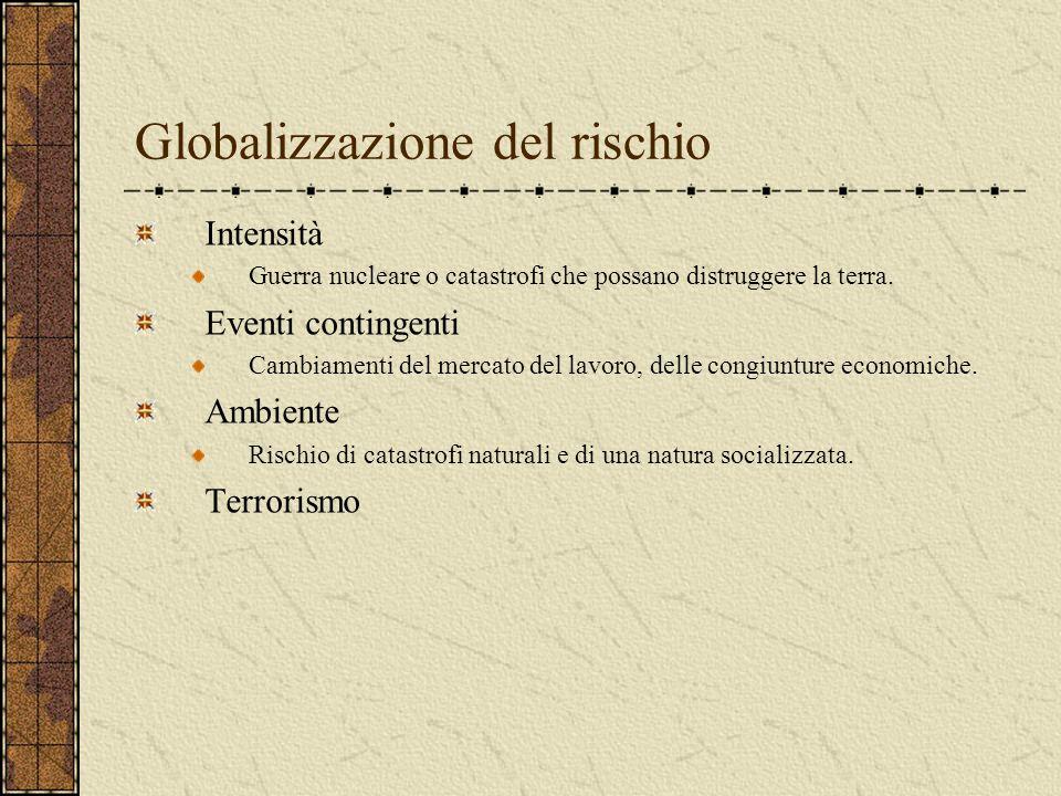 Globalizzazione del rischio