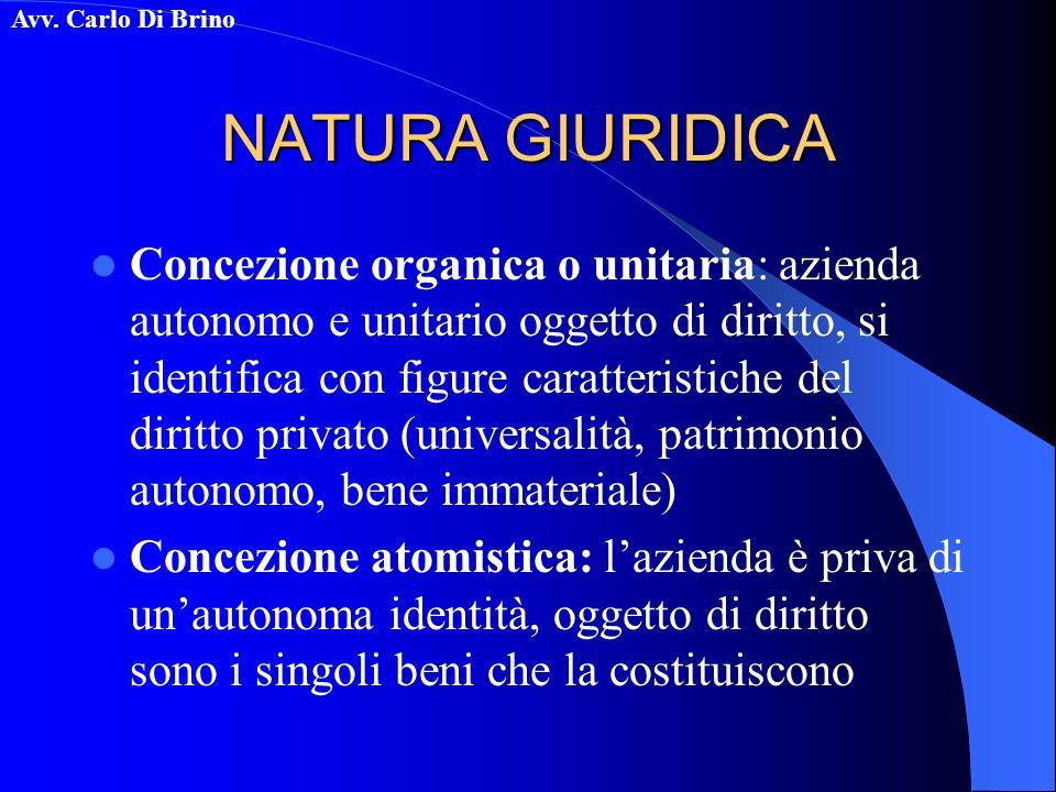 NATURA GIURIDICA