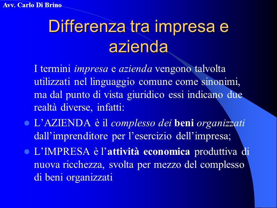 Differenza tra impresa e azienda