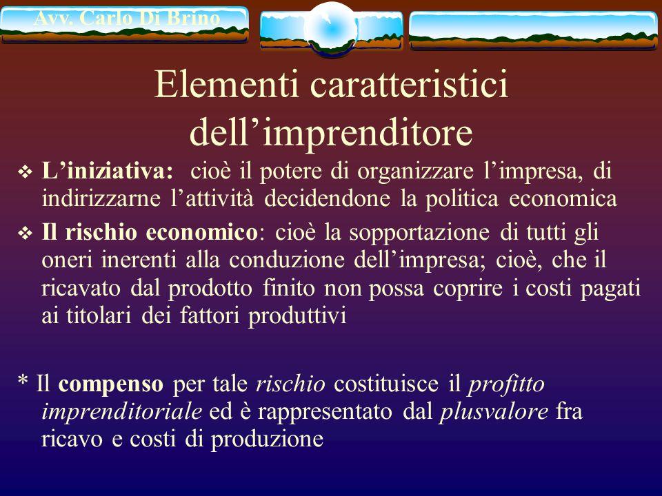 Elementi caratteristici dell'imprenditore