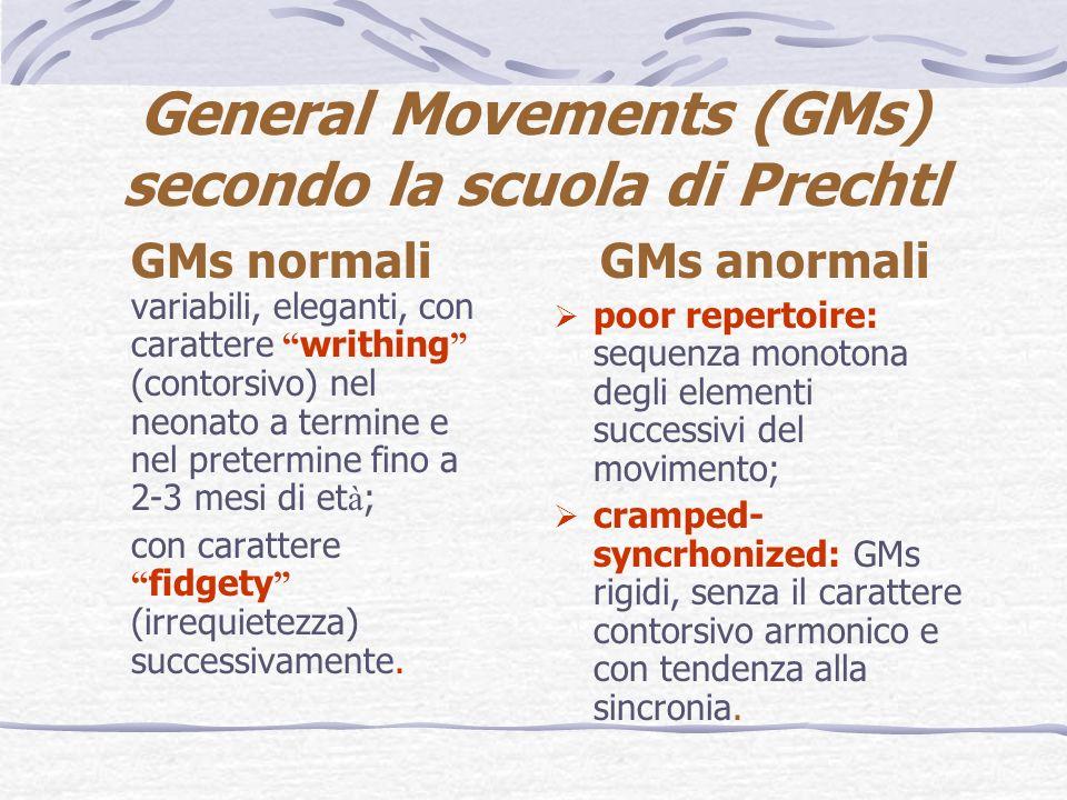 General Movements (GMs) secondo la scuola di Prechtl
