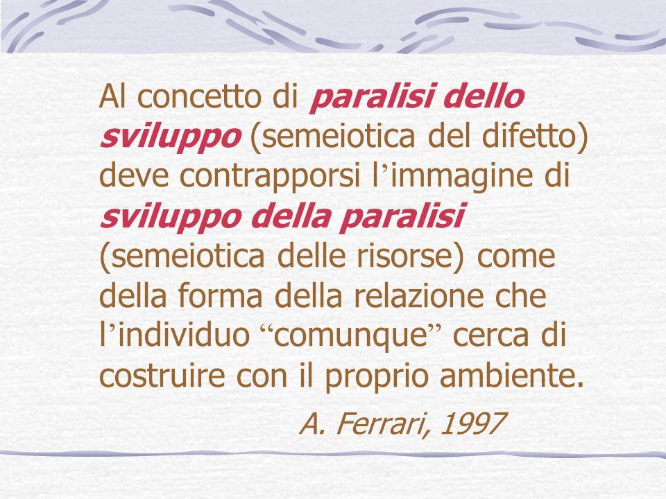 Al concetto di paralisi dello sviluppo (semeiotica del difetto) deve contrapporsi l'immagine di sviluppo della paralisi (semeiotica delle risorse) come della forma della relazione che l'individuo comunque cerca di costruire con il proprio ambiente.